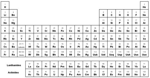 Beryllium Chemists History And Trends Of The Periodic Table