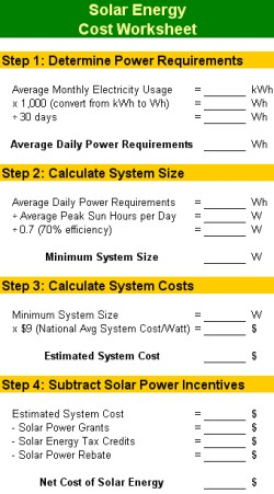 Printables Solar Energy Worksheet cost of solar energy power costs estimating your costs